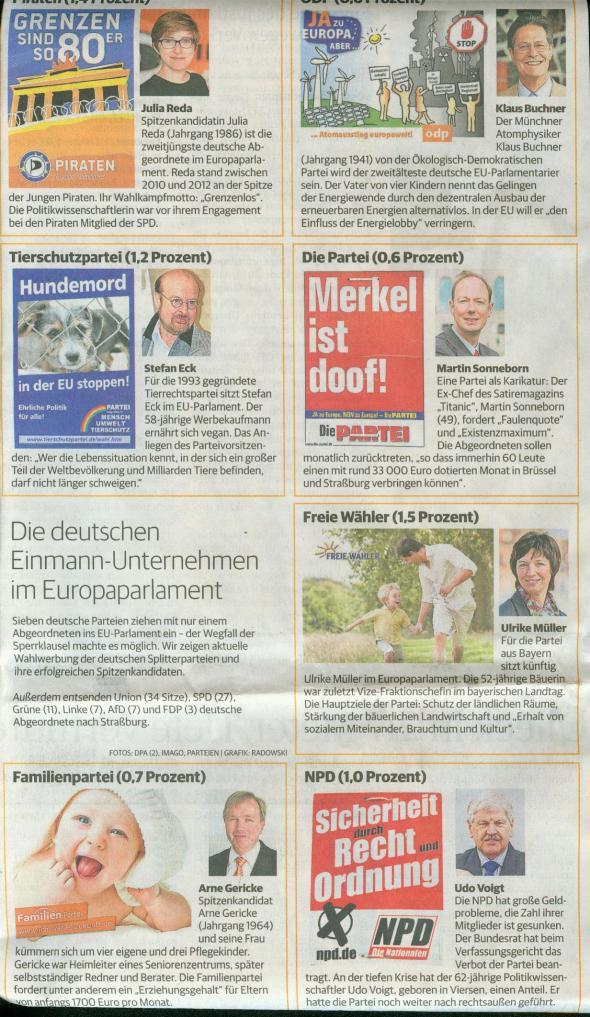 Die neuen Abgeordneten. Quelle: Rheinische Post vom 28.5.2014